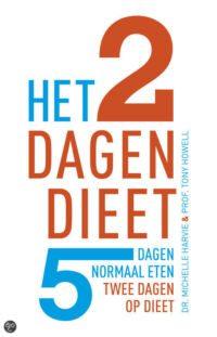 het-2-dagen-dieet